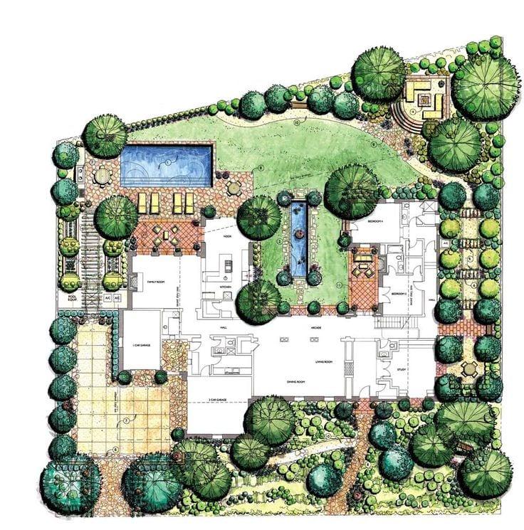 Landscape Garden Design: 81e7d57ad9cfbf4c311e818818c1bdd7--landscape-architecture